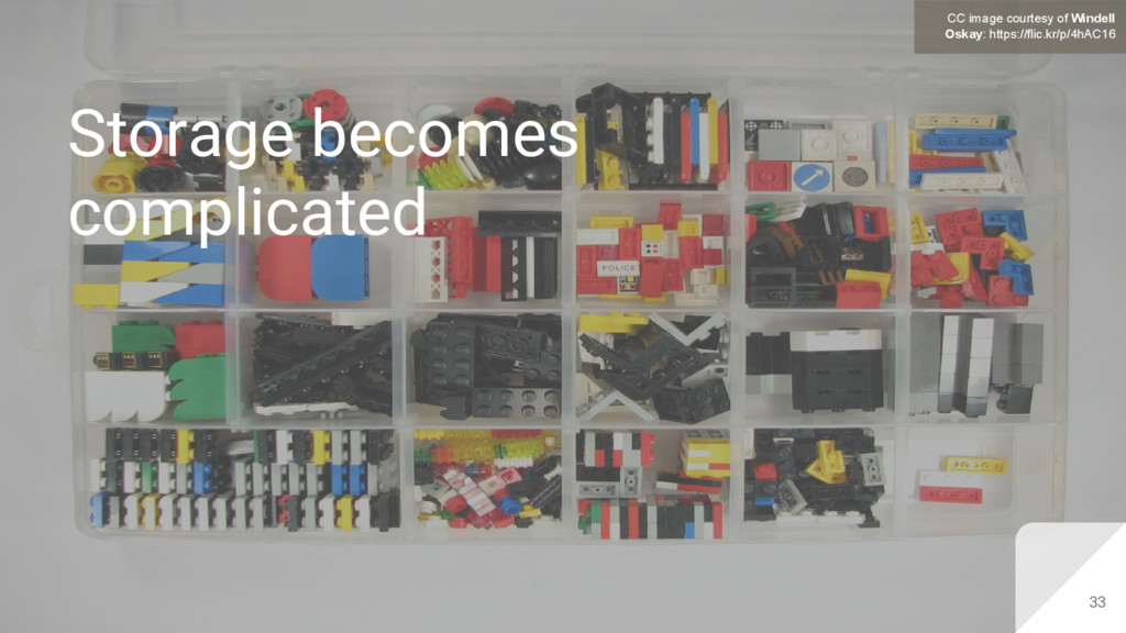 33 Storage becomes complicated CC image courtes...