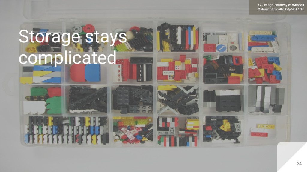 34 Storage stays complicated CC image courtesy ...