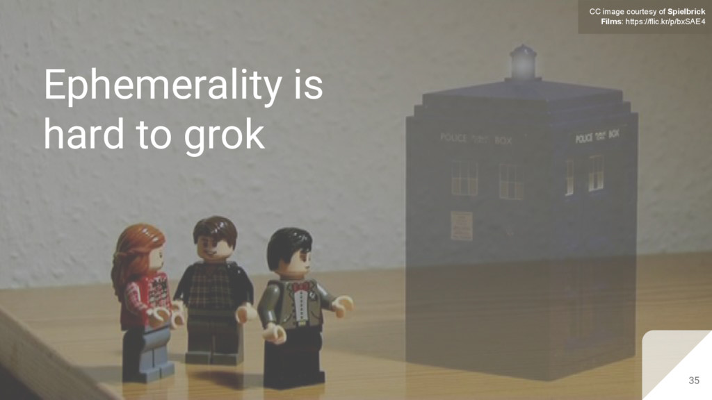 35 Ephemerality is hard to grok CC image courte...
