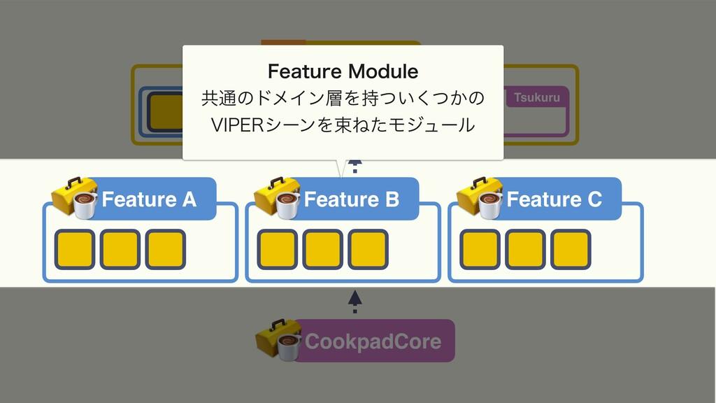 CookpadCore Cookpad ɾɾɾ Cookpad Tsukuru Feature...