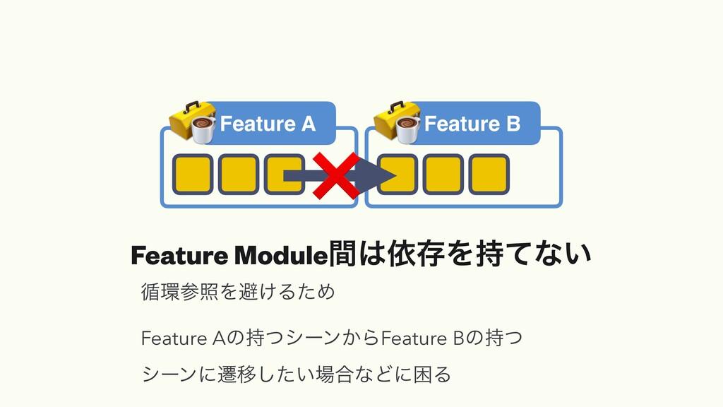 Feature A Feature B ❌ Feature ModuleؒґଘΛͯͳ͍ ॥...
