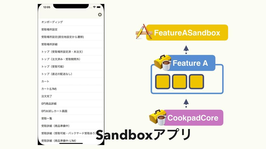 CookpadCore FeatureASandbox Feature A SandboxΞϓϦ