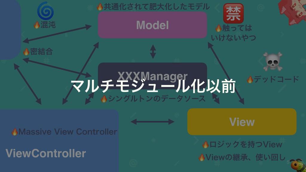 5 View Model ViewController 🔥ϩδοΫΛͭ7JFX XXXMan...