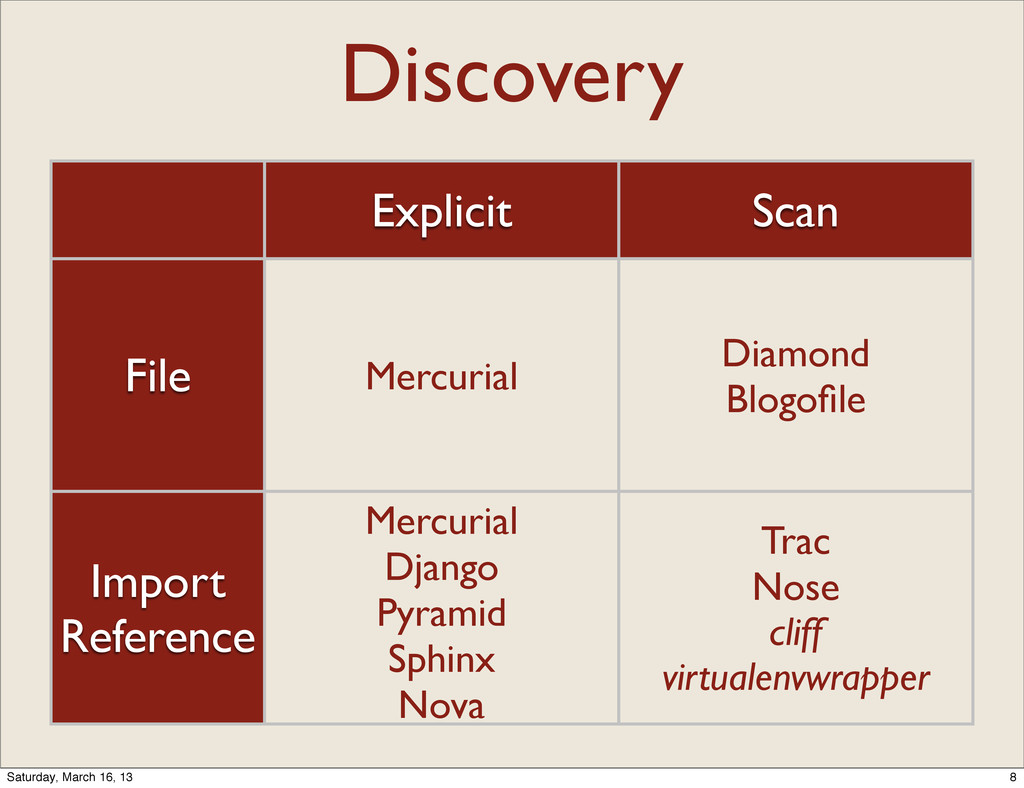 Discovery Explicit Scan File Import Reference M...