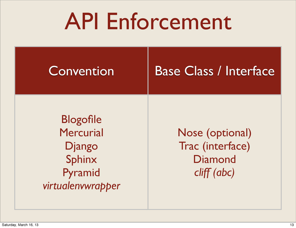 API Enforcement Convention Base Class / Interfa...