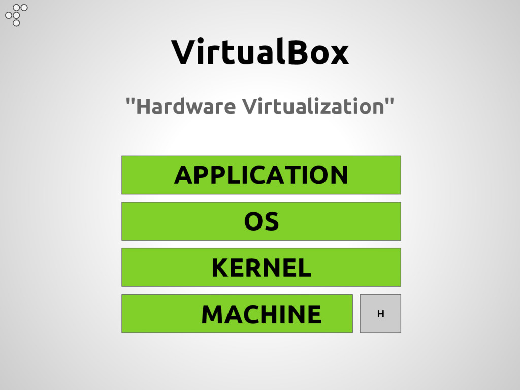 "APPLICATION OS KERNEL MACHINE H VirtualBox ""Har..."