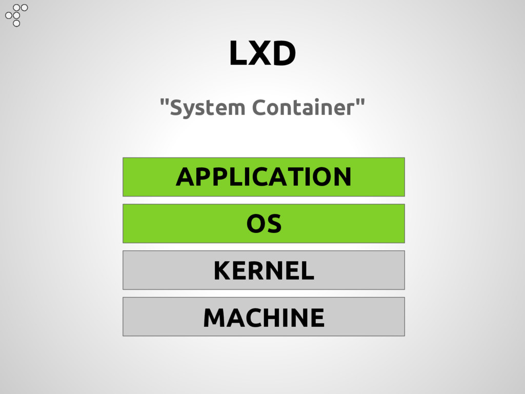 "APPLICATION OS KERNEL MACHINE LXD ""System Conta..."