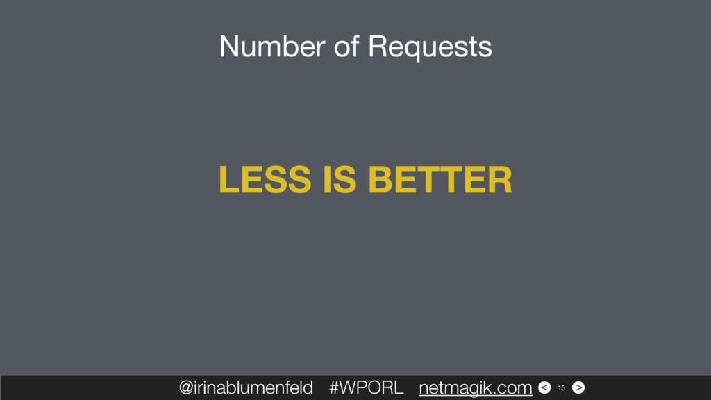 > < @irinablumenfeld #WPORL netmagik.com 15 LES...