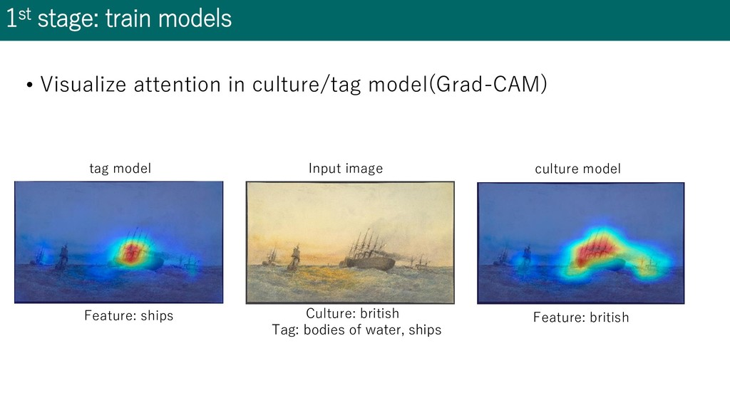 1st stage: train models • Visualize attention i...