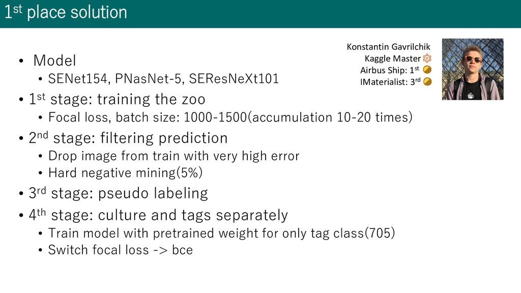 1st place solution Konstantin Gavrilchik Kaggle...