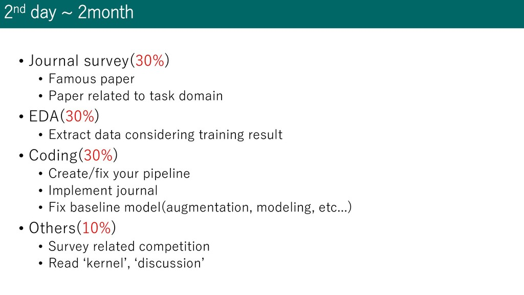 2nd day ~ 2month • Journal survey(30%) • Famous...