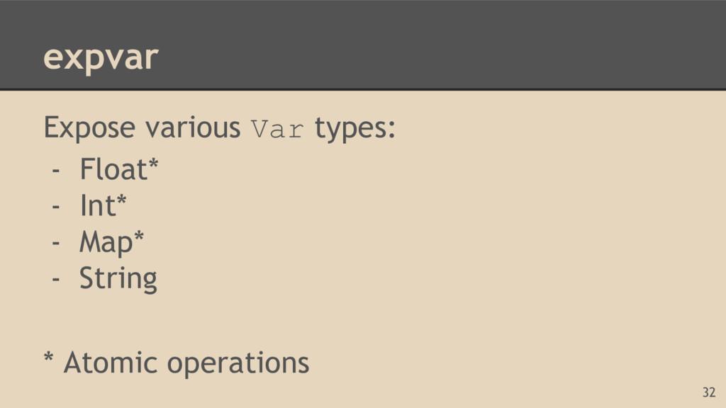 expvar Expose various Var types: - Float* - Int...