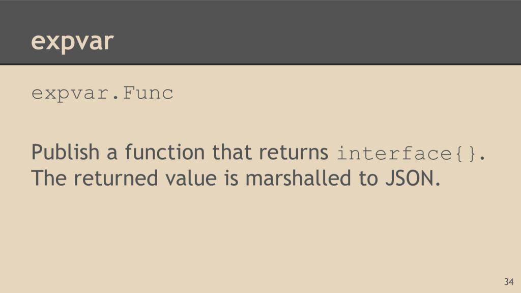 expvar expvar.Func Publish a function that retu...