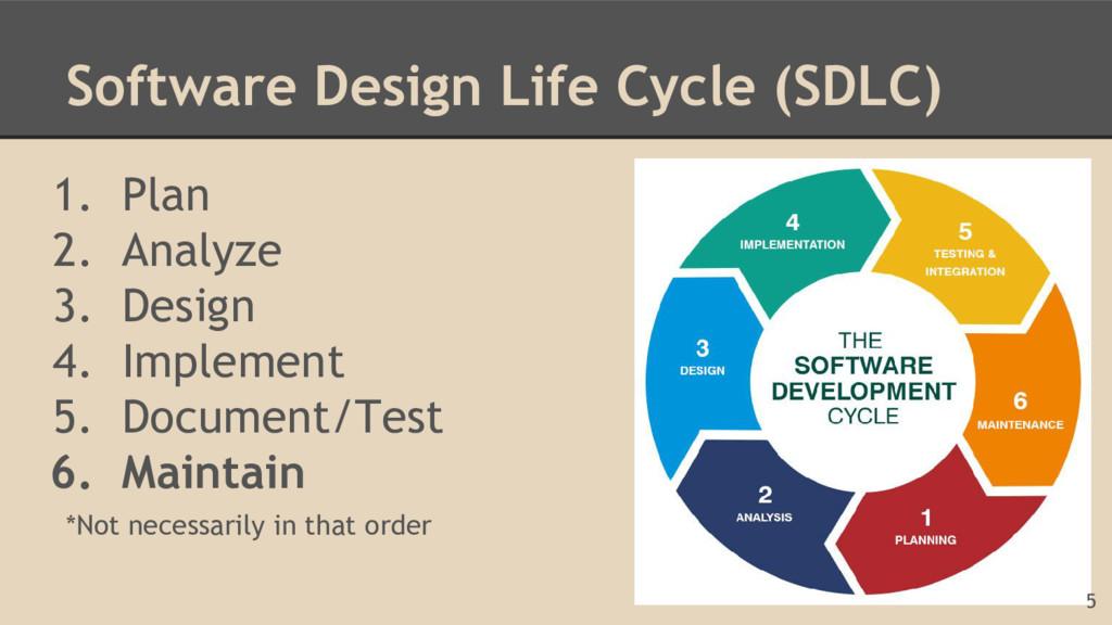 1. Plan 2. Analyze 3. Design 4. Implement 5. Do...