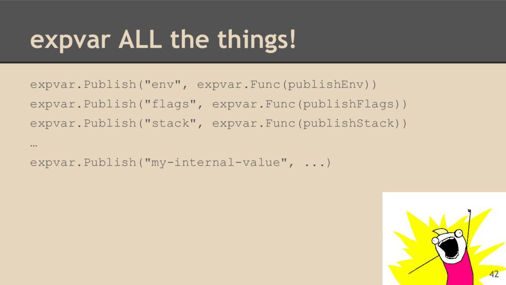 """expvar ALL the things! expvar.Publish(""""env"""", ex..."""