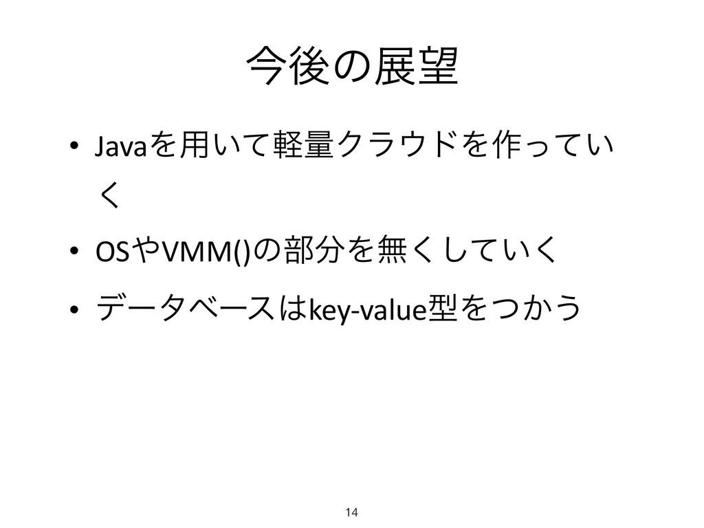 ࠓޙͷల • JavaΛ༻͍ͯܰྔΫϥυΛ࡞͍ͬͯ ͘ • OSVMM()ͷ෦Λແ͘͠...