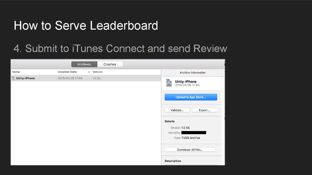 How to Serve Leaderboard 4. Submit to iTunes Co...