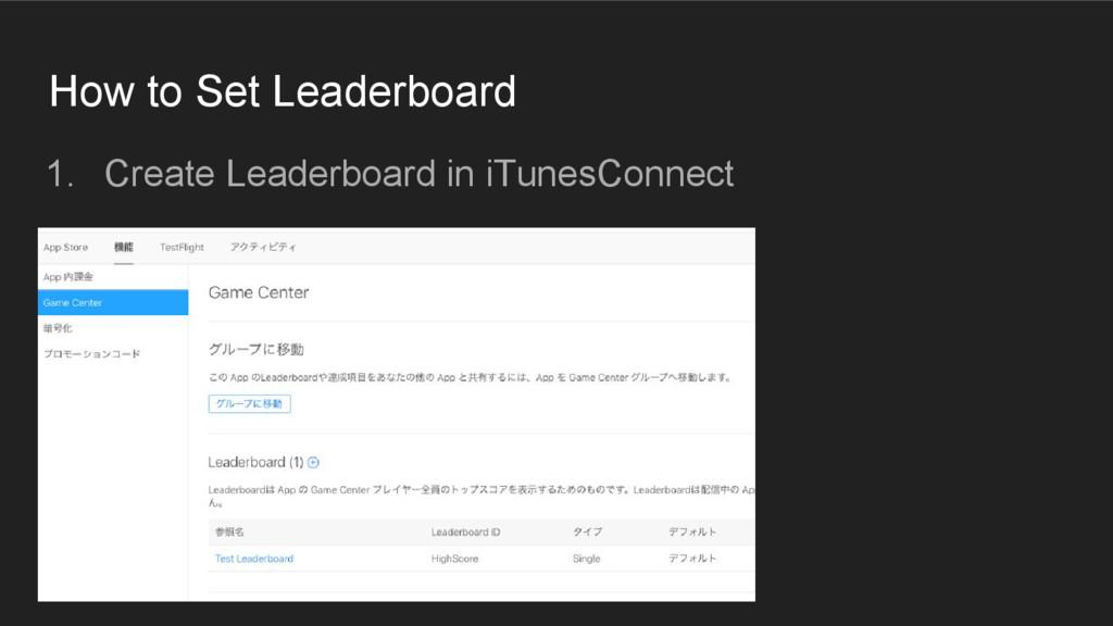 How to Set Leaderboard 1. Create Leaderboard in...