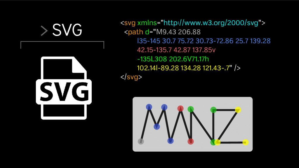 """> SVG <svg xmlns=""""http://www.w3.org/2000/svg""""> ..."""