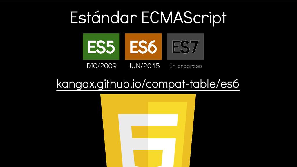 Estándar ECMAScript ES5 ES6 ES7 JUN/2015 DIC/20...