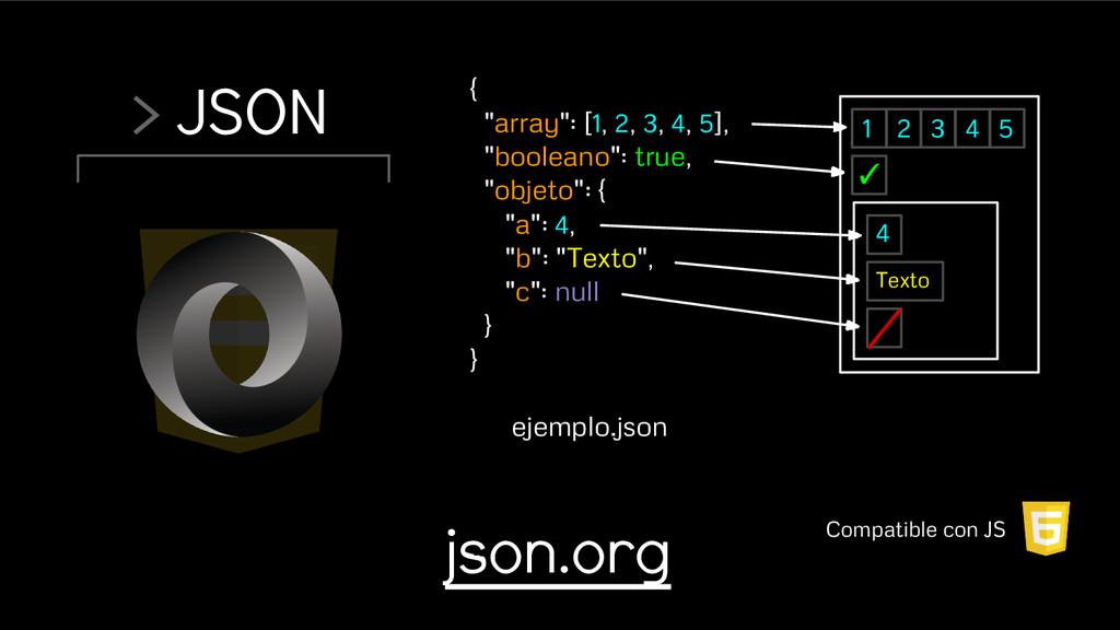"""> JSON json.org { """"array"""": [1, 2, 3, 4, 5], """"bo..."""