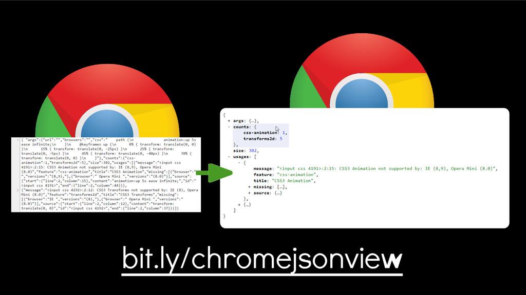bit.ly/chromejsonview