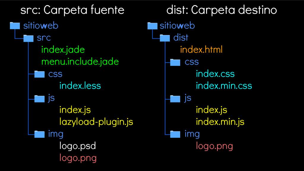 sitioweb src index.jade menu.include.jade css i...