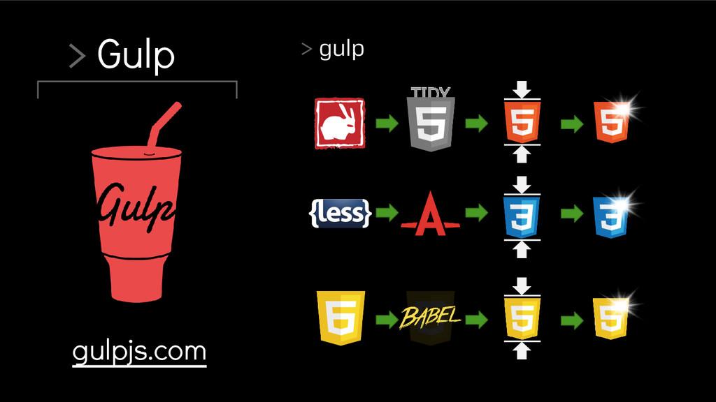 > Gulp gulpjs.com > gulp TIDY