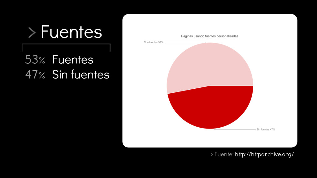 > Fuentes > Fuente: http://httparchive.org/ Fue...