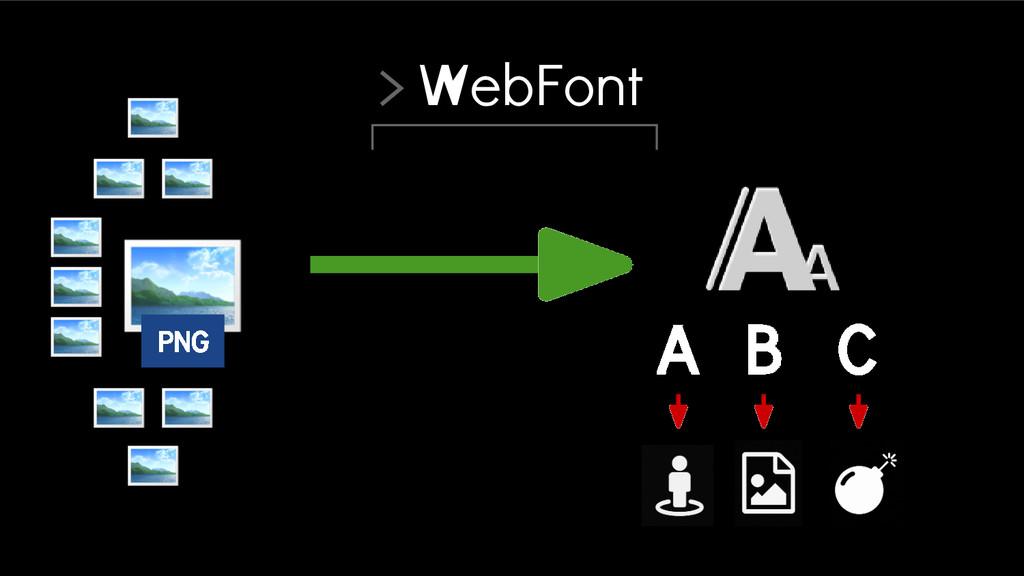 > WebFont PNG A B C