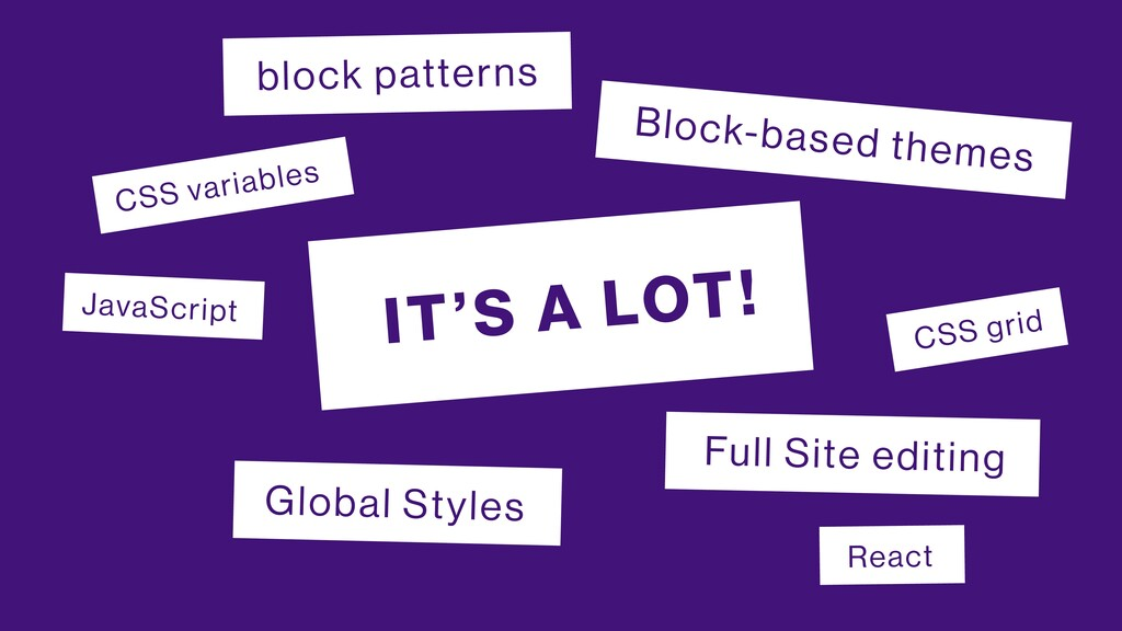 IT'S A LOT! block patterns Global Styles Block-...