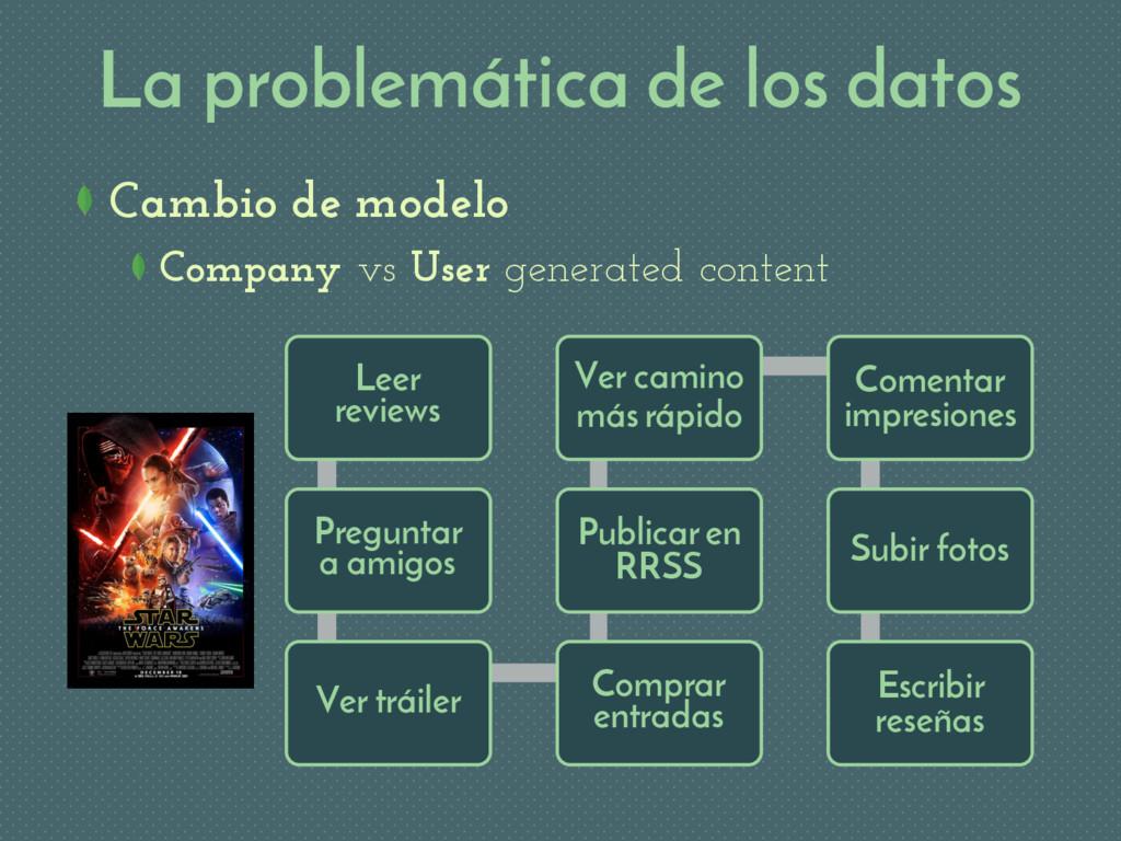 La problemática de los datos Cambio de modelo C...