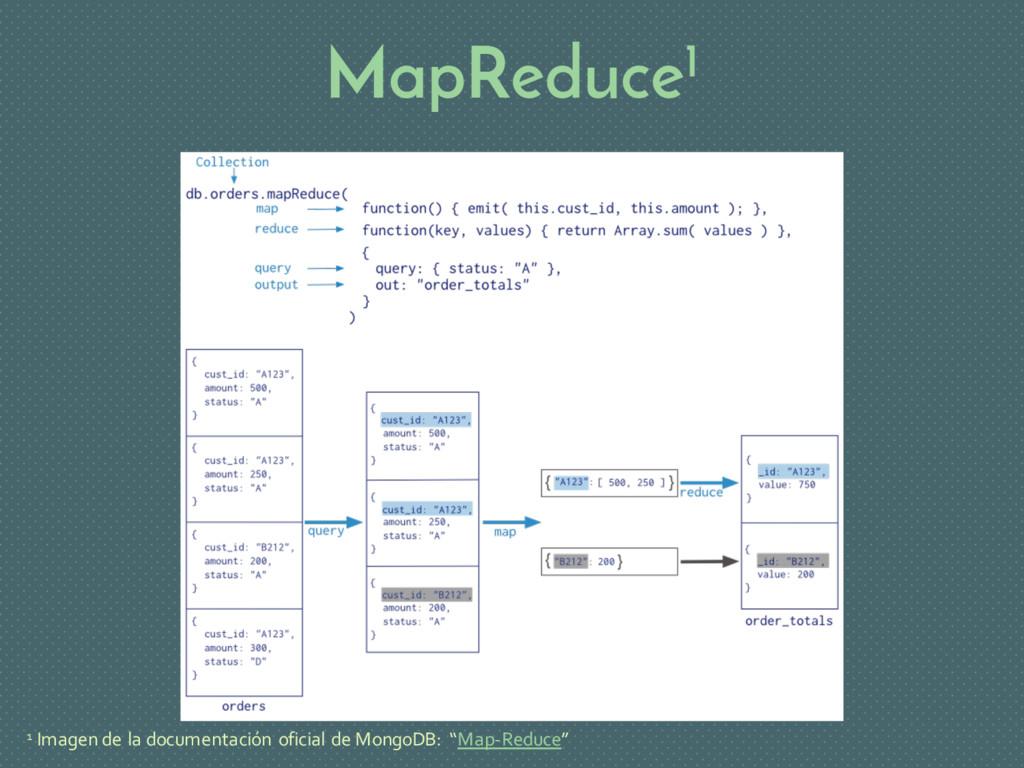 MapReduce1 1 Imagen de la documentación oficial...