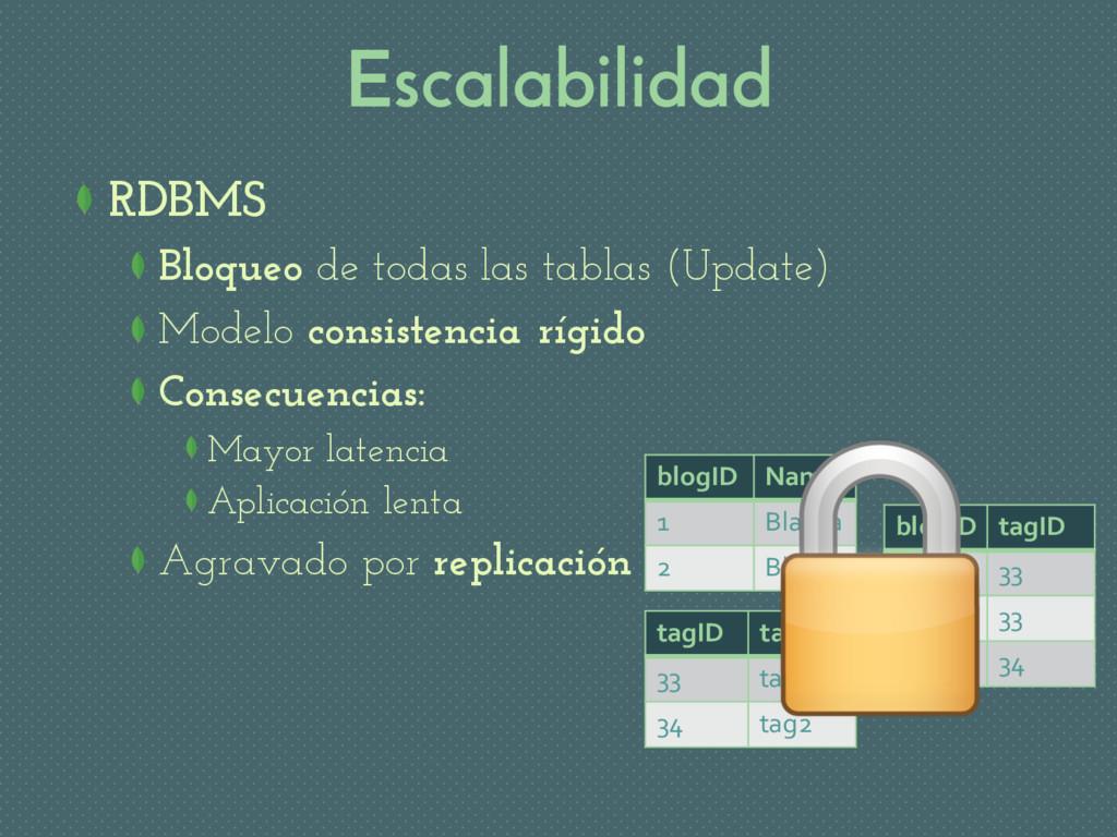 Escalabilidad RDBMS Bloqueo de todas las tablas...
