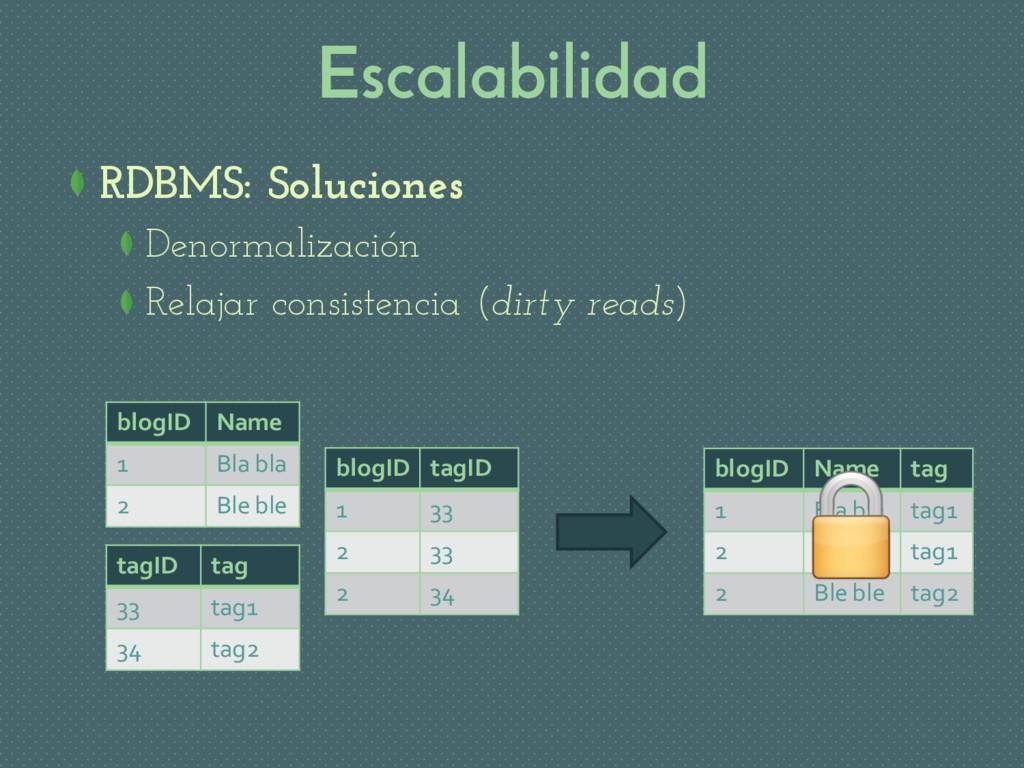 Escalabilidad RDBMS: Soluciones Denormalización...