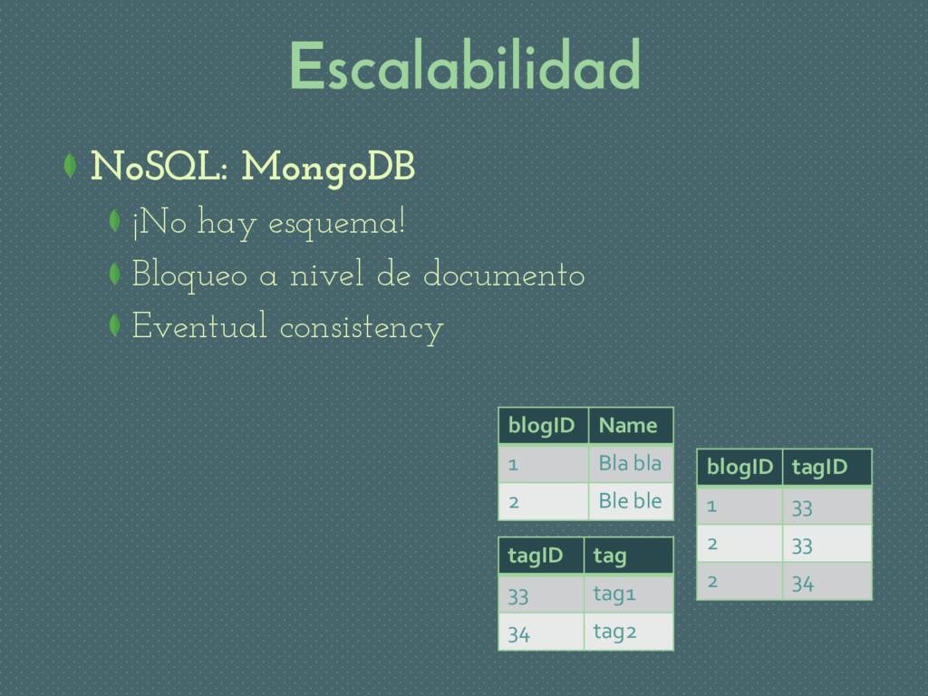 Escalabilidad NoSQL: MongoDB ¡No hay esquema! B...