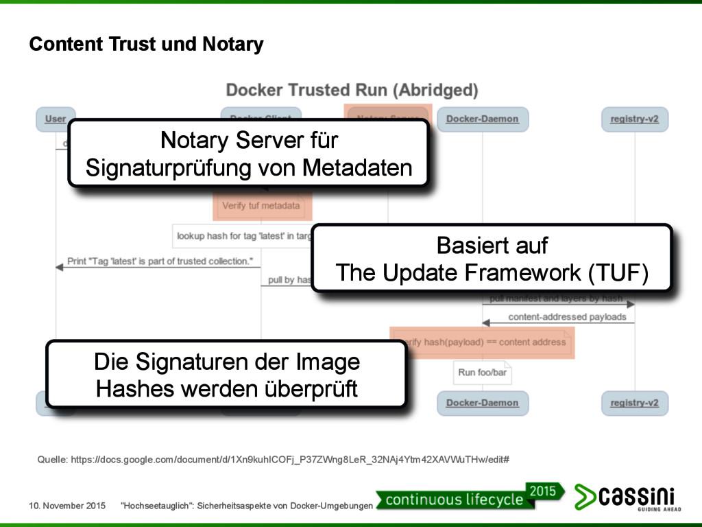 Content Trust und Notary Quelle: https://docs.g...