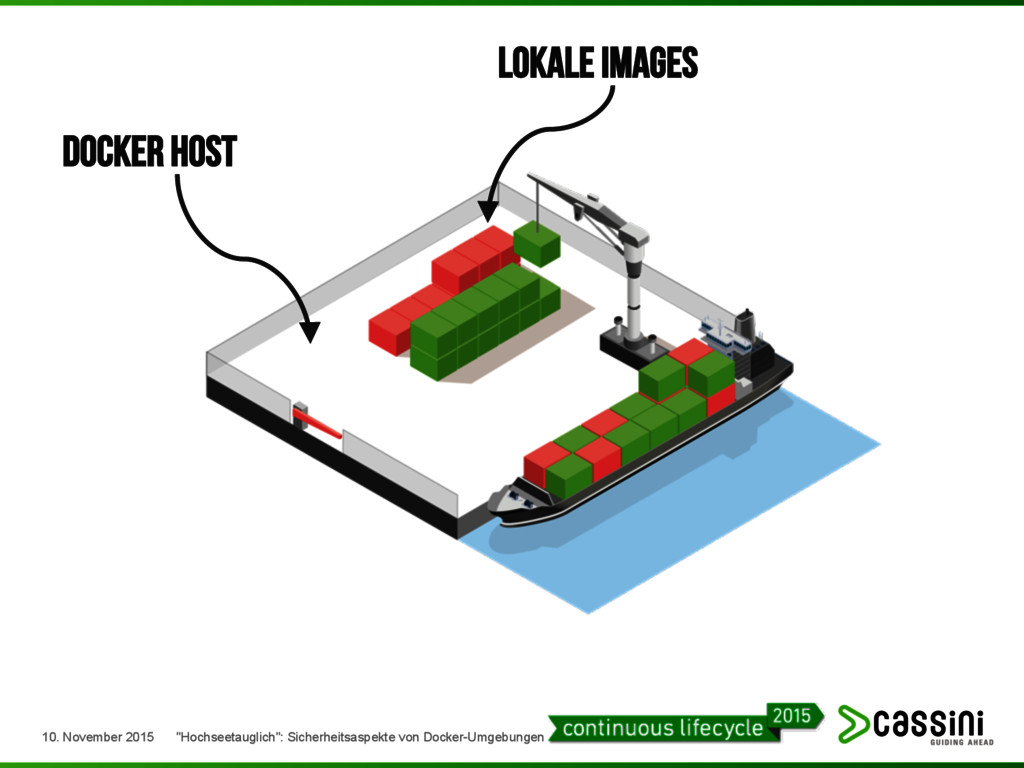 "Docker HOST Lokale Images 10. November 2015 ""Ho..."