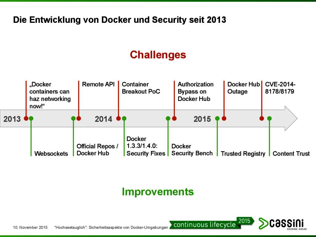 Die Entwicklung von Docker und Security seit 20...