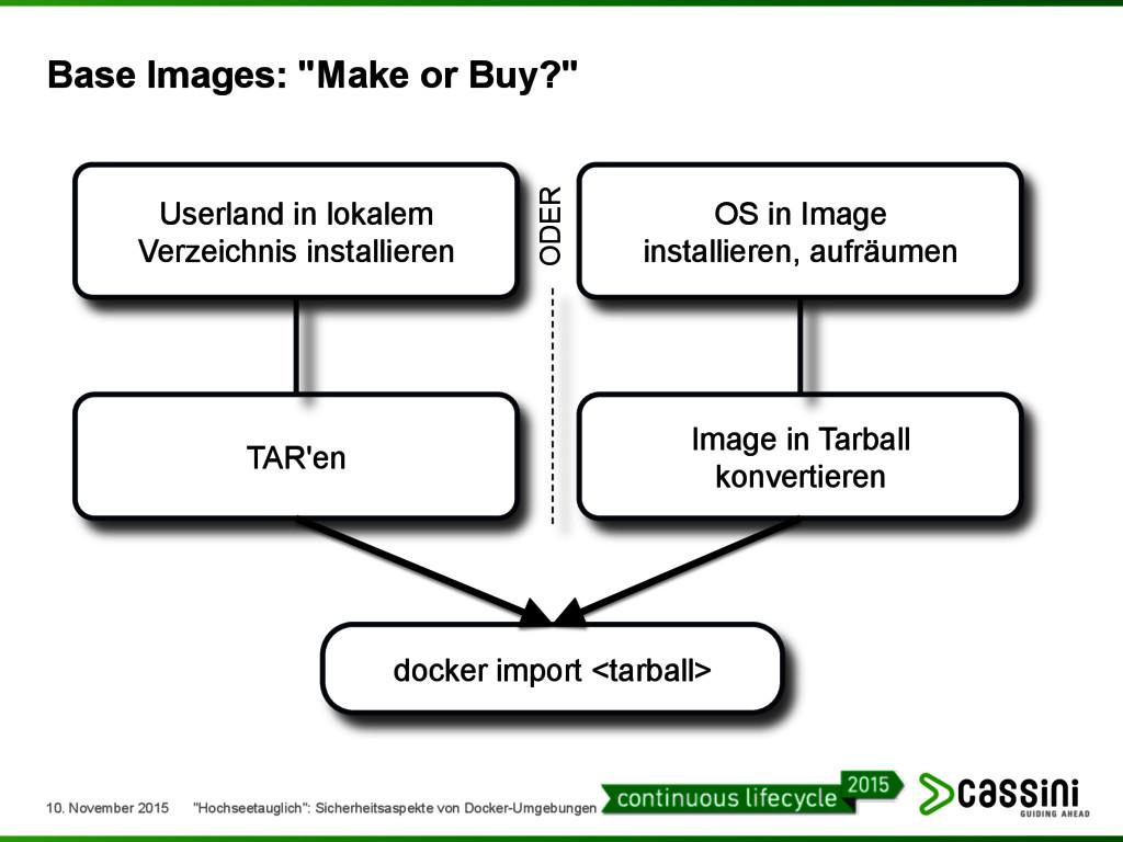"""Base Images: """"Make or Buy?"""" TAR'en Image in Tar..."""