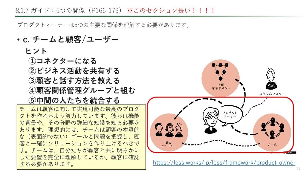 24 8.1.7 ガイド:5つの関係(P166-173) ※このセクション長い!!!! • c...