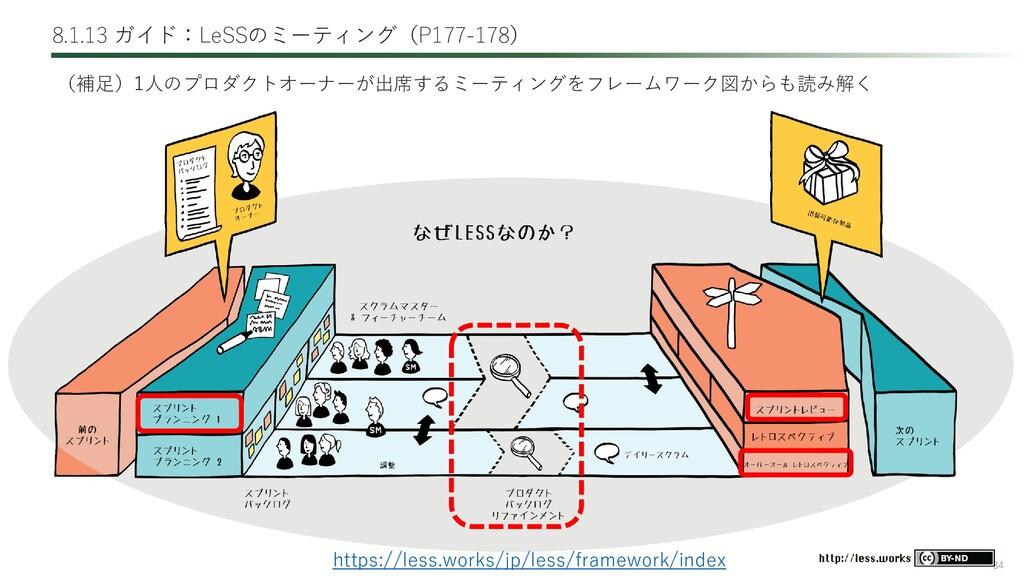 34 8.1.13 ガイド:LeSSのミーティング(P177-178) (補足)1人のプロダク...