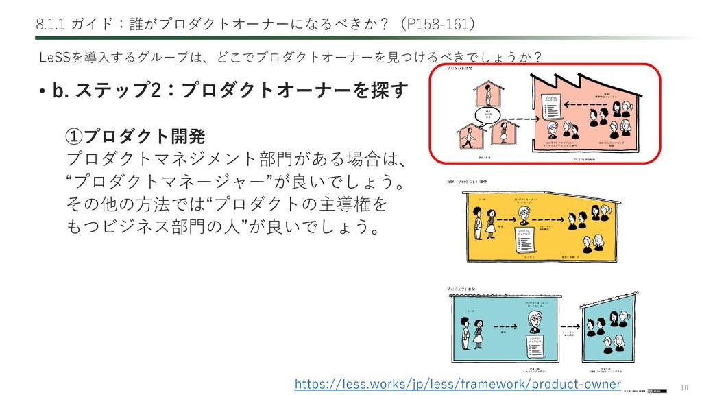 10 8.1.1 ガイド:誰がプロダクトオーナーになるべきか?(P158-161) • b. ...