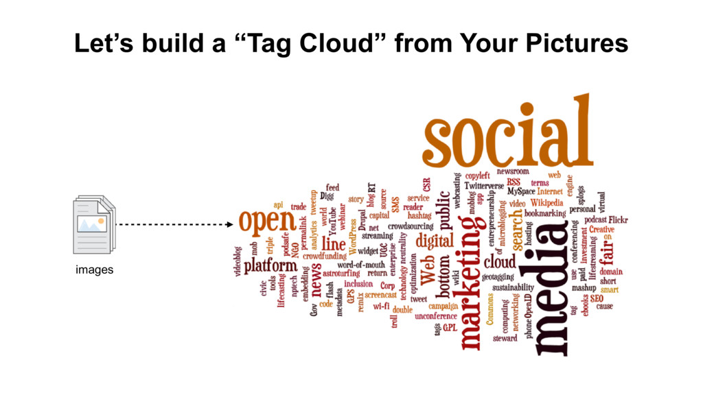 "Let's build a ""Tag Cloud"" from Your Pictures im..."