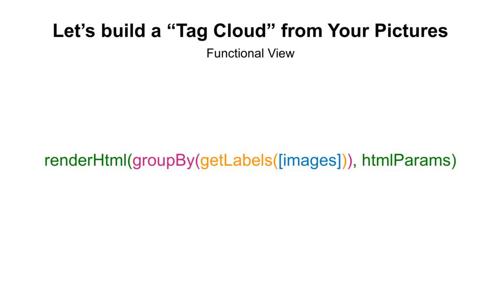 renderHtml(groupBy(getLabels([images])), htmlPa...