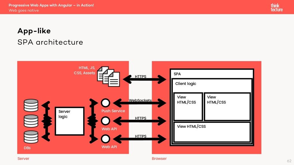 SPA architecture Progressive Web Apps with Angu...