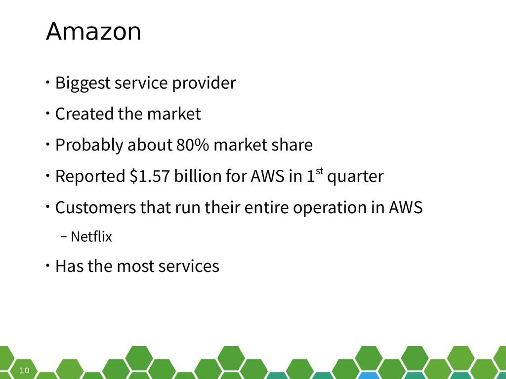 10 Amazon • Biggest service provider • Created ...