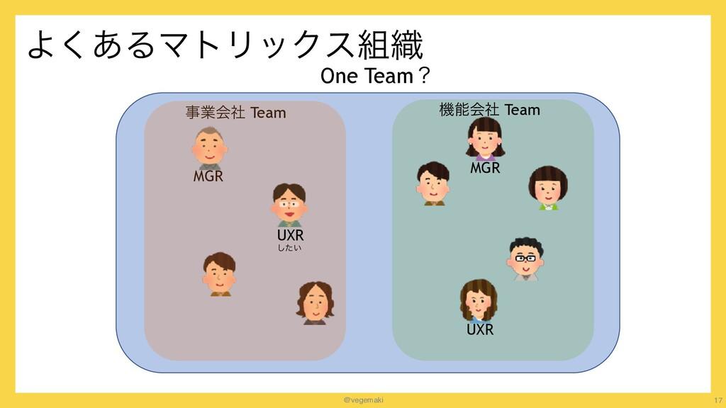 @vegemaki Α͋͘ΔϚτϦοΫε৫ 17 One Teamʁ ۀձࣾ Team ػ...