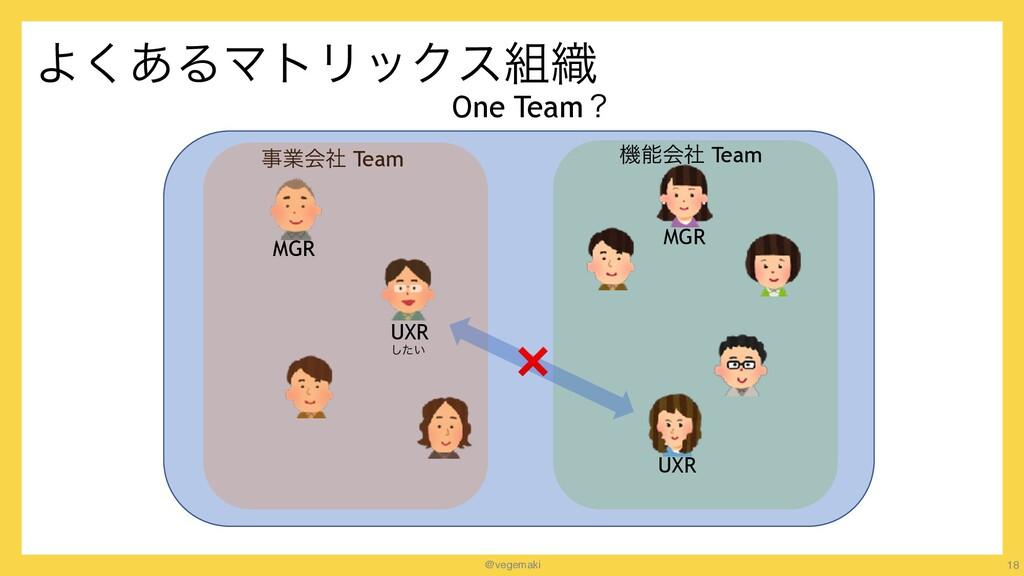 @vegemaki Α͋͘ΔϚτϦοΫε৫ 18 One Teamʁ ۀձࣾ Team ػ...