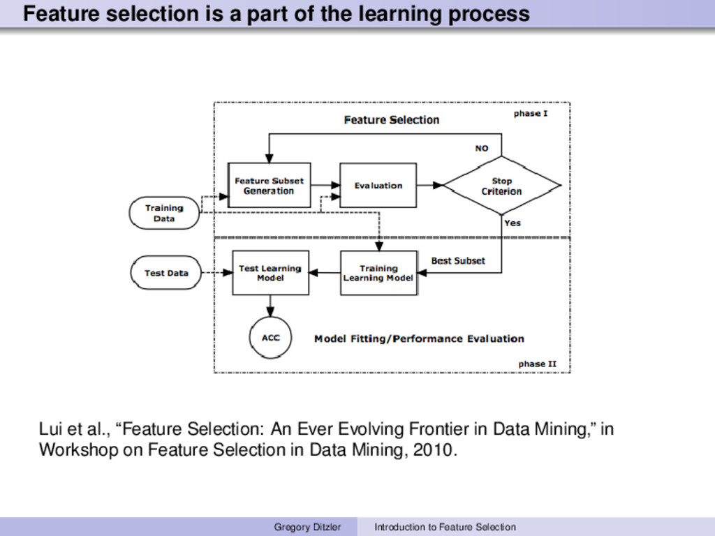 Feature selection is a part of the learning pro...